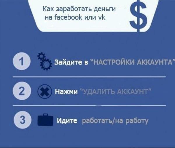 Как сделать пост в фейсбук