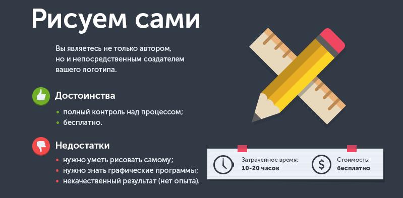 нарисовать логотип онлайн бесплатно - фото 4
